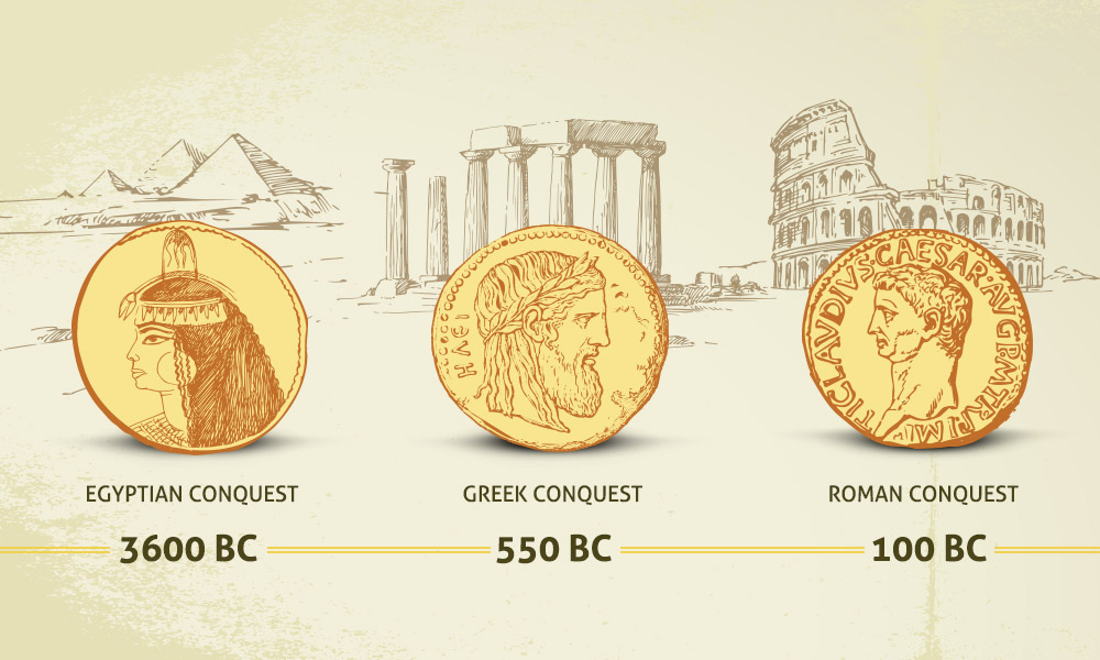 Evolution of gold coins